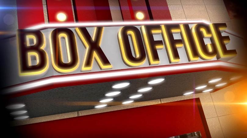 Escape Room box office collection