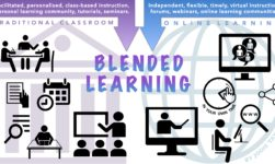 Here Are The Best Blended Learning Strategies You Must Follow!