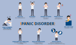 Panic Disorder, Depersonalisation And Decentralisation!