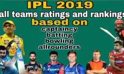 IPL 2019: Team Ranking And Standing On Behalf Of Points Table