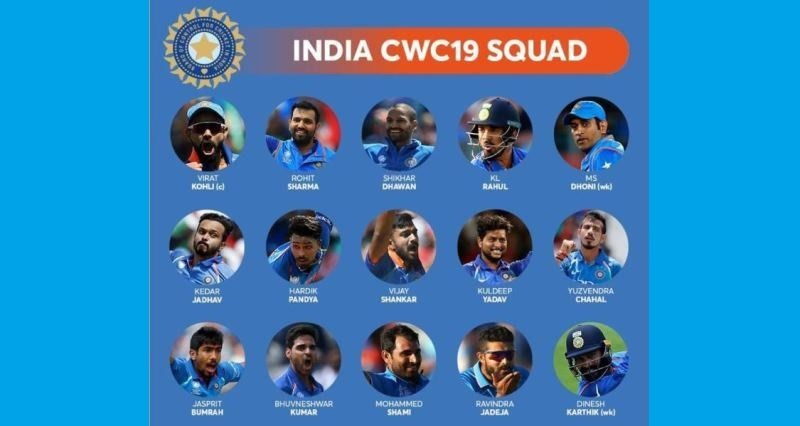 ICC Cricket World Cup 2019 India Team Squad