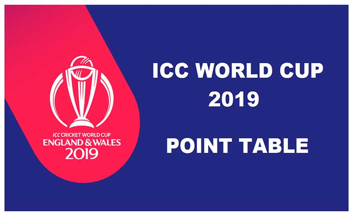 2019 World Cup Points Table, Net Run Rates, Team Standing, Wins, Losses, Records & More!