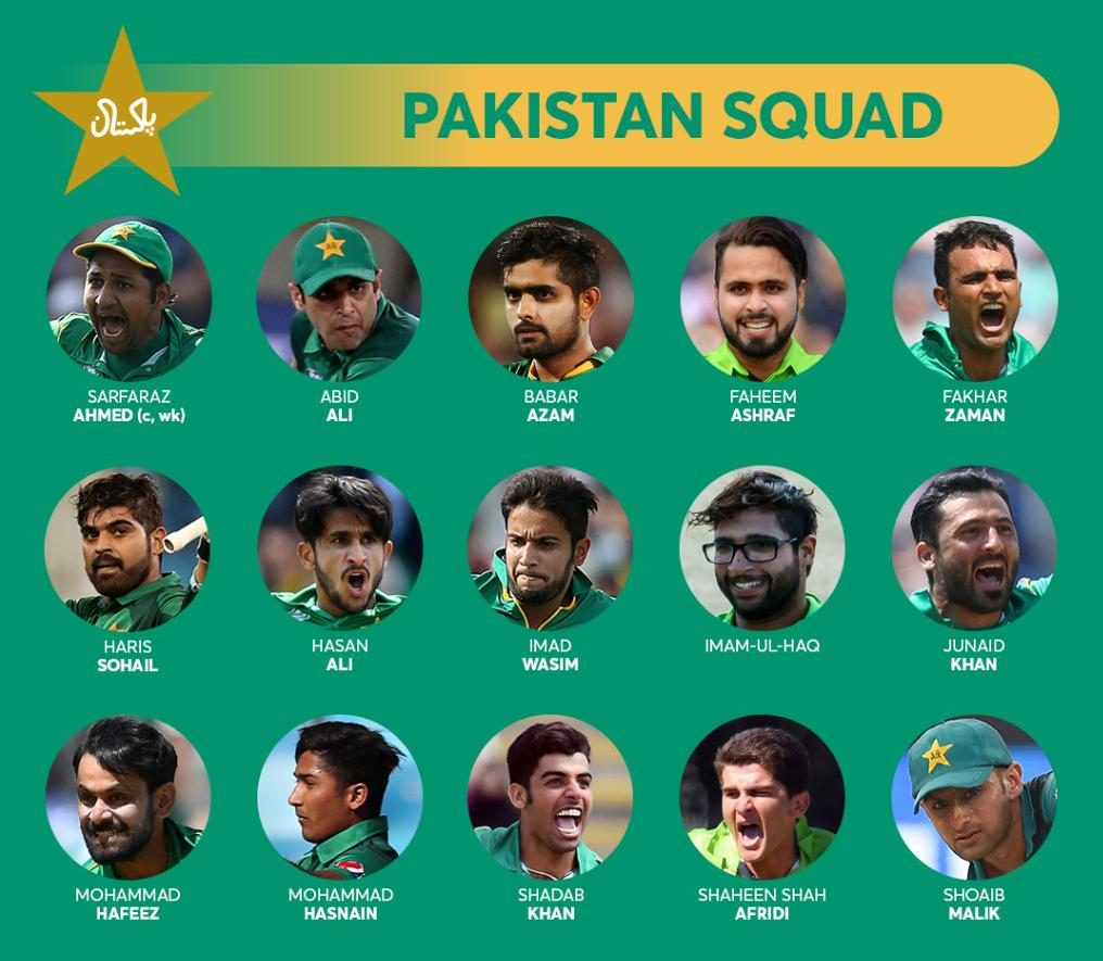 ICC World Cup 2019: Pakistan's Full Squad, Complete Fixtures And Statistics