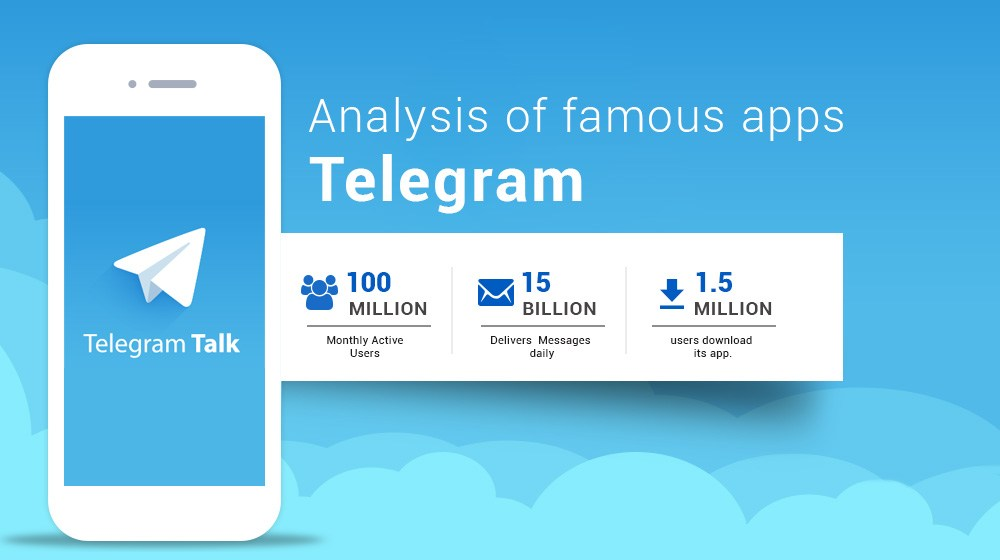 Telegram APK v5.6 Now Available With New Features For Android